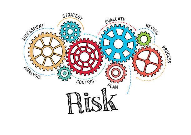 Risk Management Log On The Wonderment Risk assessment risk management business plan, risk analysis transparent background png clipart. risk management log on the wonderment